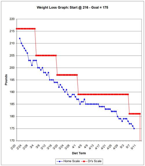 graph-week-11
