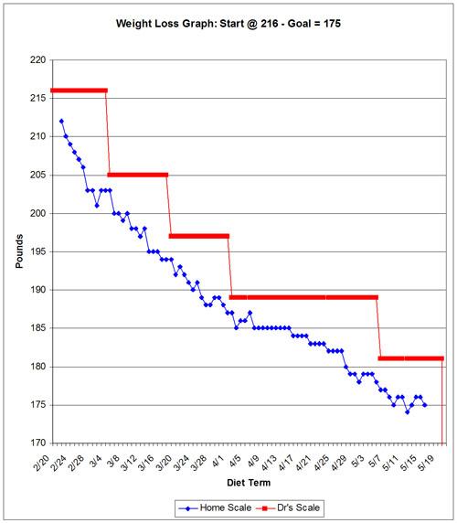 graph-week-12
